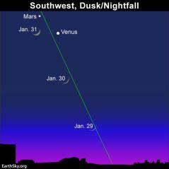 2017-jan-29-30-31-moon-venus-mars-1